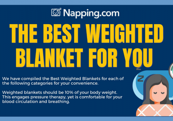 The Best Weighted Blankets for You